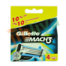 Gillette - much3 - recharge